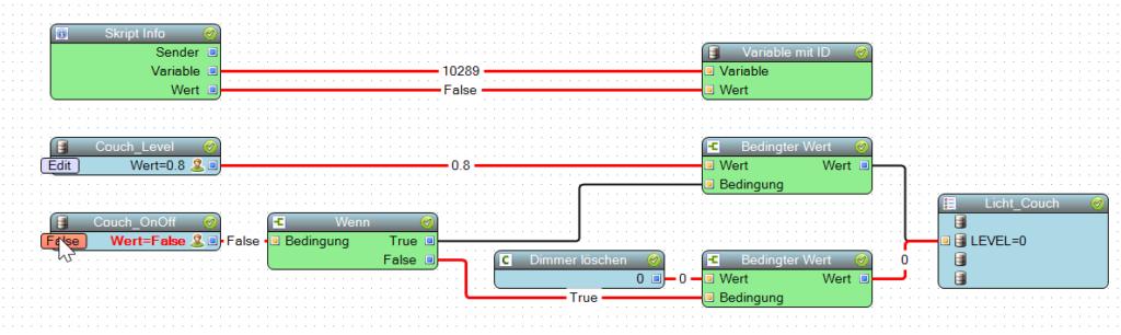 WorkflowDimmer_TestOff