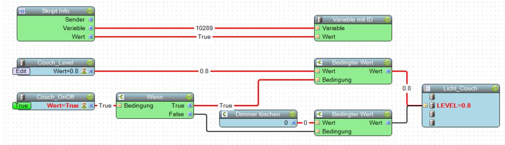 WorkflowDimmer_TestOn