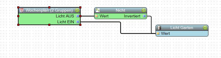 WorkflowWeekplan_Designer1