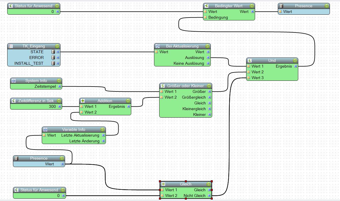 Workflow_Presence_FinalEdit1