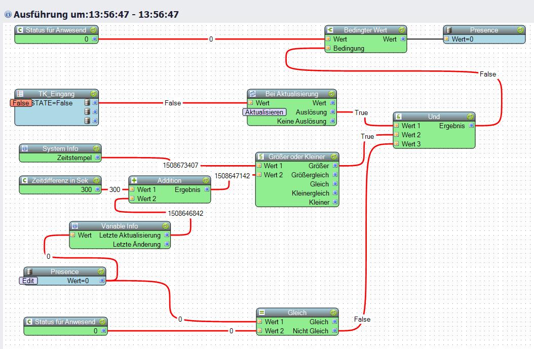 Workflow_Presence_FinalLive1
